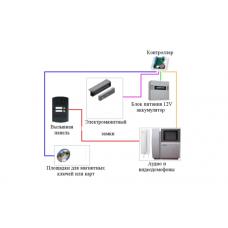 Система аудиодомофона